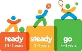 ready steady go kids Toddler Friendly Sports