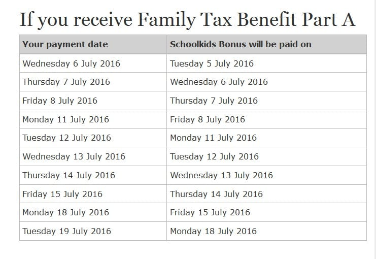 how to claim family tax benefit tax return