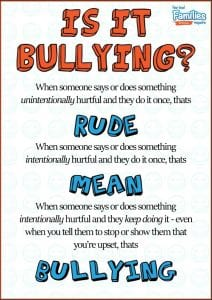 Is it bullying poster Rudeness mean bullying