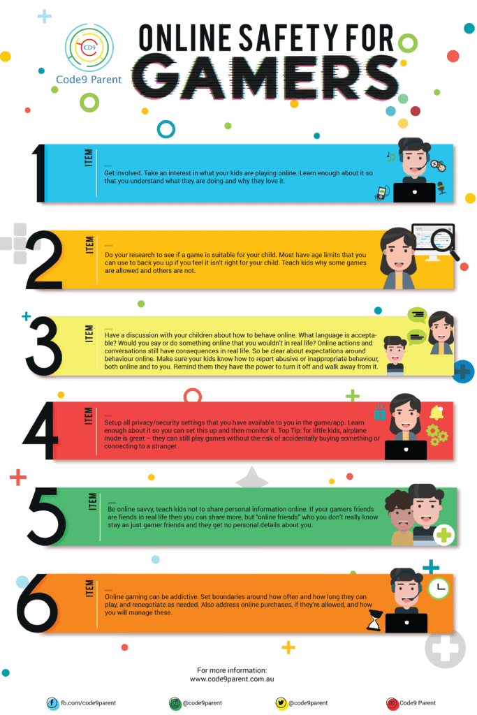 Gamers Infographic